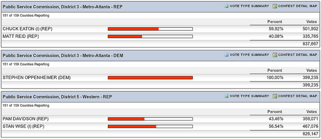 GA PSC primary results