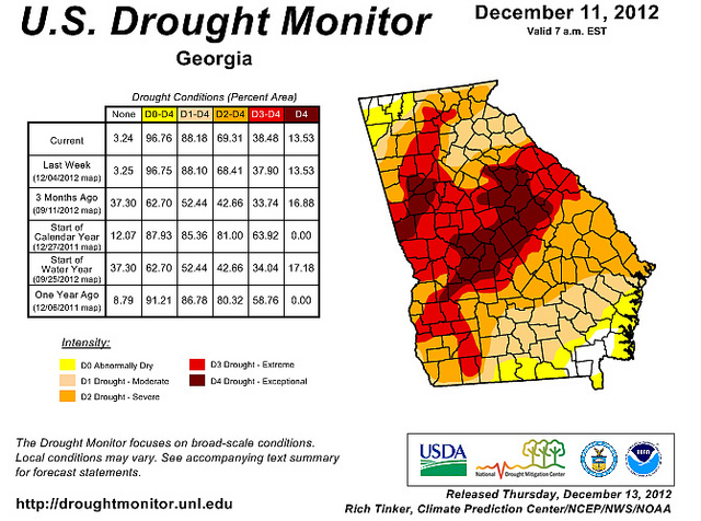Georgia 11 Dec 2012 in U.S. Drought Monitor