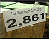 2,861 Total Votes through Oct 16, 2012