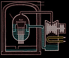 Reactor diagram